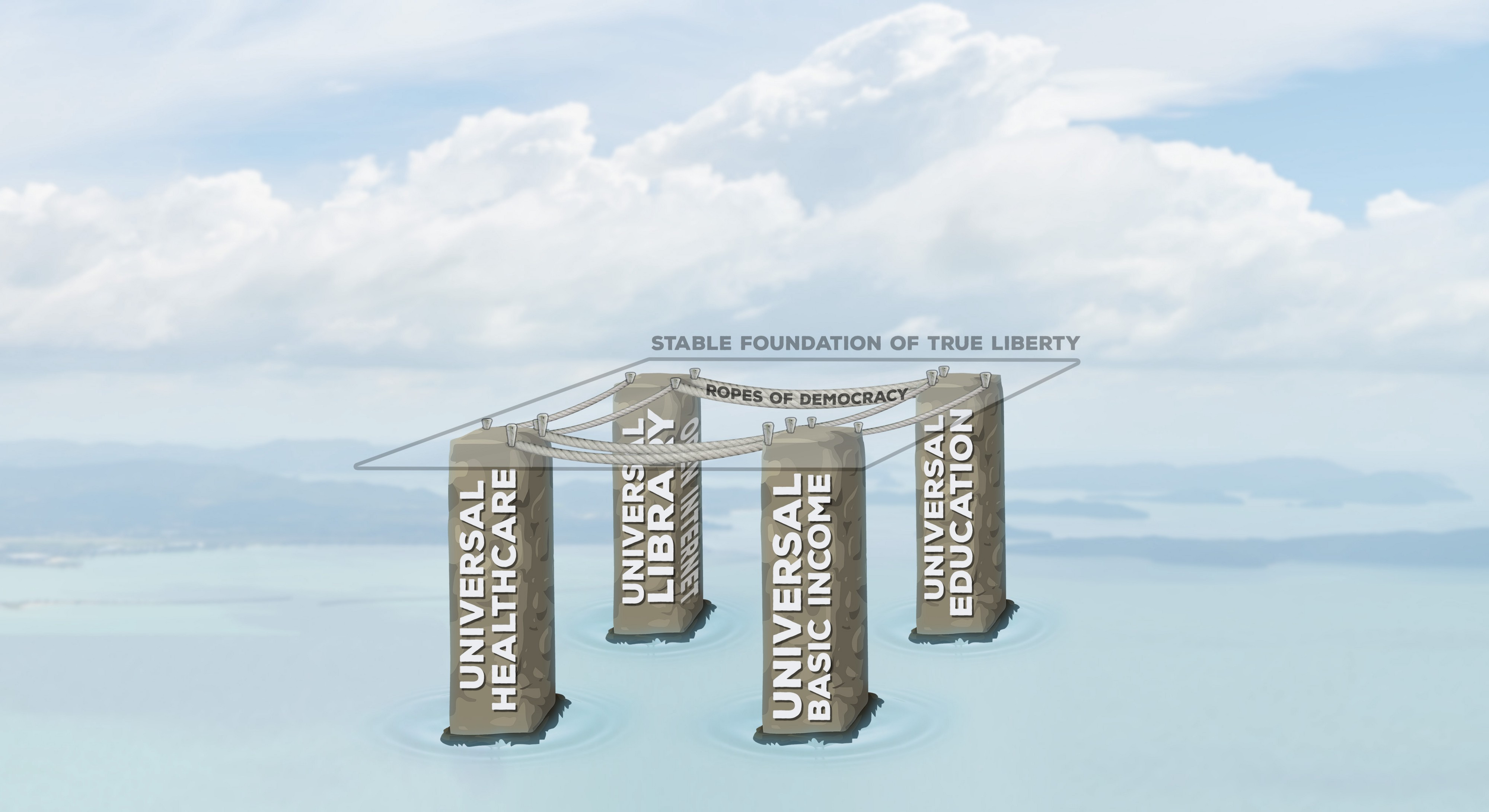 The Four Foundations of True Liberty